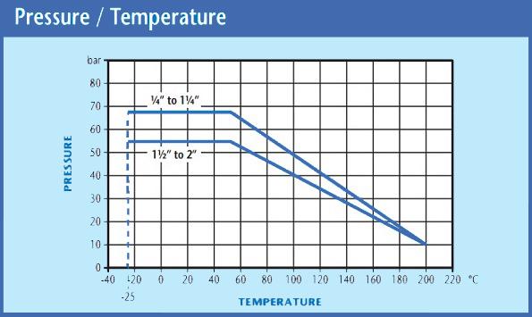 ALB-art901-Graph