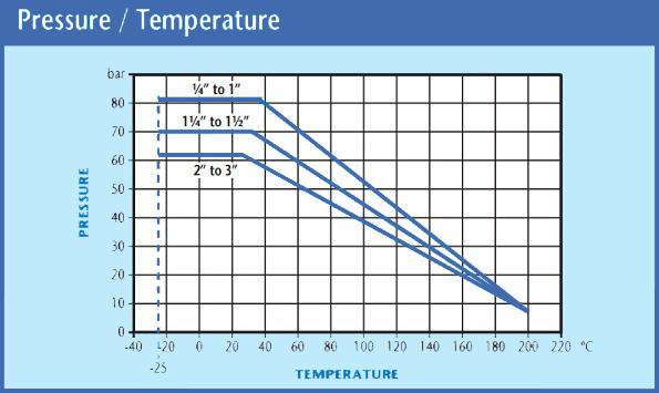 ALB-art903-Graph