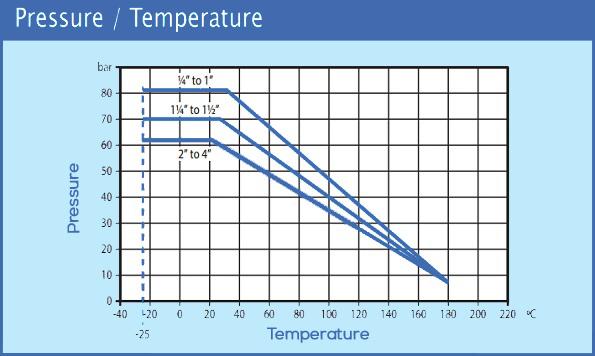 ALB-art966-Graph