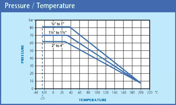 ALB-art993-H-Graph
