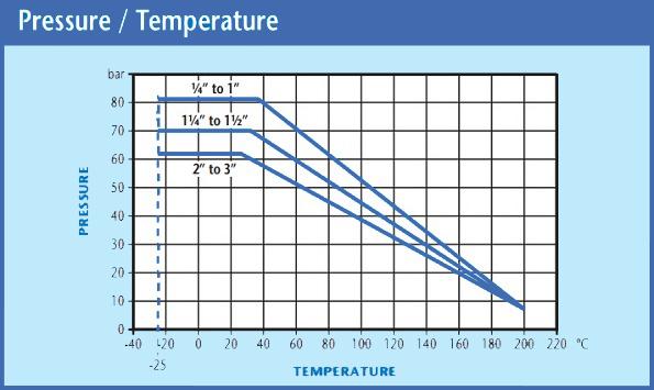 ALB-art902-Graph