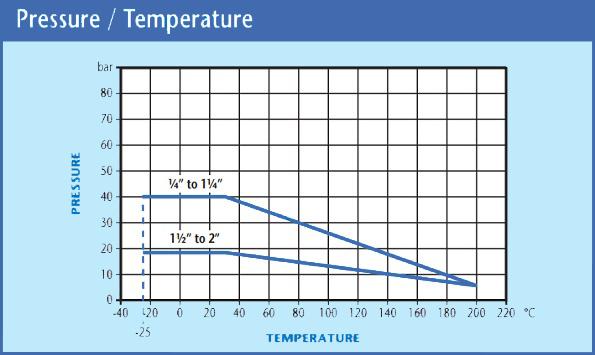 ALB-art926-Graph