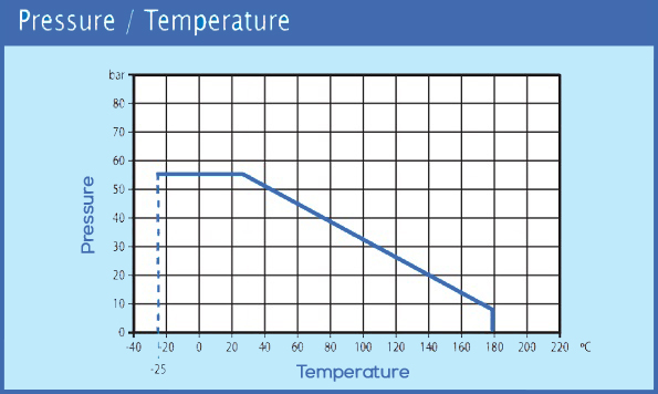ALB-art968-Graph