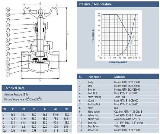 albion-diagram-350