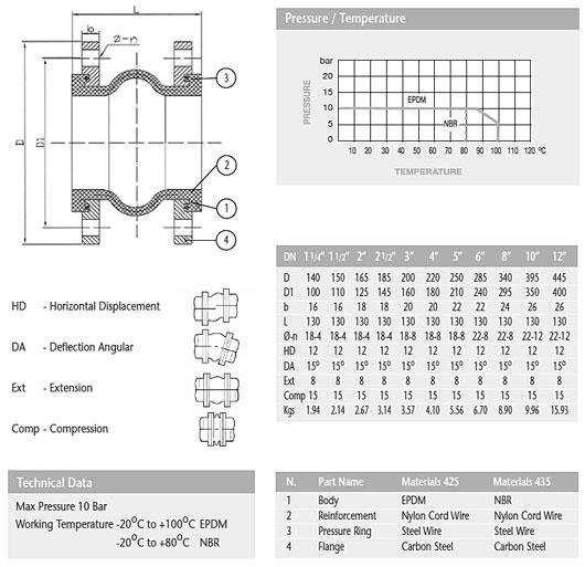 albion-diagram-425-35