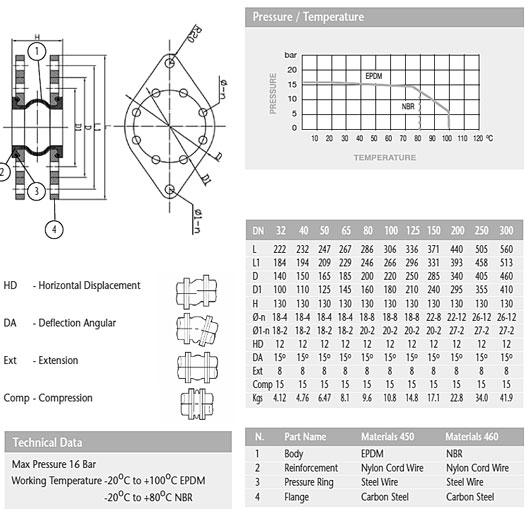 albion-diagram-450