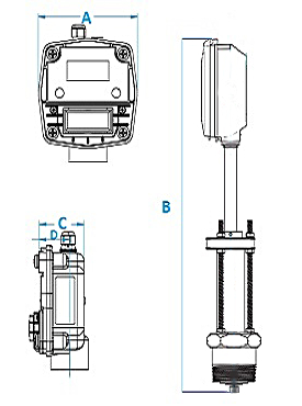 gpi-insertion-meter-diagram