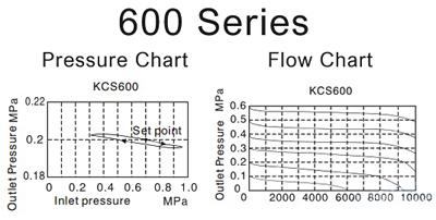 Air_Preparation-pressure-600
