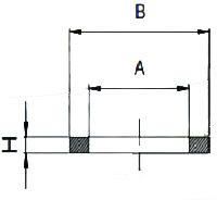 KM-BQF-Aluminium-Washer