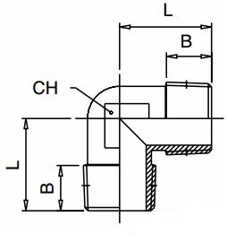 km-npba-elbow-mxm-metric-bspt-diagram