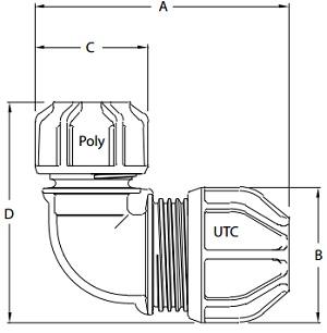 UTC - Elbow
