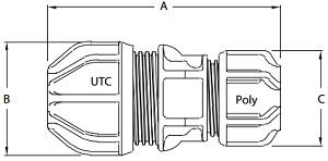 UTC - Joiner